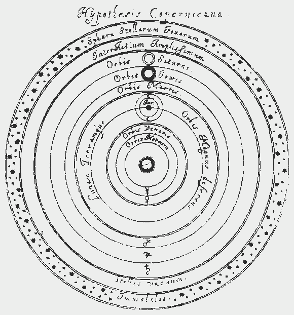 Hypothesis Copernicana Nikolaus Kopernikus Nicolaas  Copernicus 1560 580x622 Christiaan Huygens en Nicolaas Copernicus 